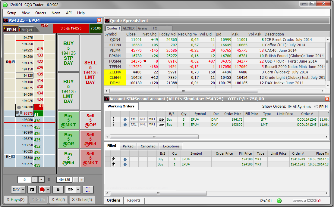 Barrier option trading strategies forex